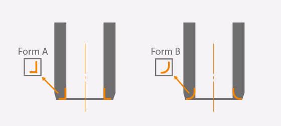 Grafische Darstellung der möglichen Formen einer Bohrbuchse
