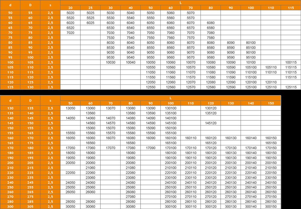 Größentabelle der Zylinderbuchsen der WPK2-POM-Serie