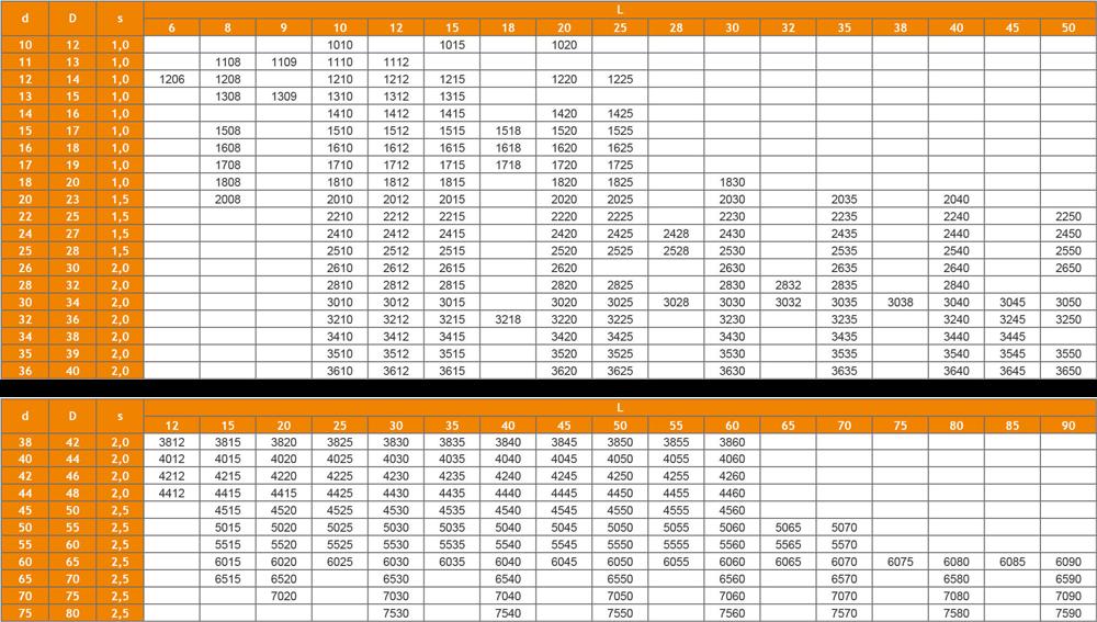 Größentabelle der Zylinderbuchsen der WPK090-Serie